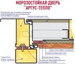 """Сейф-двери """"Аргус"""", Тепло-1"""